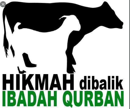 Hikmah Berqurban di Hari Raya Idul Adha