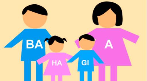 Khutbah Jumát: Membangun Ketahanan Keluarga